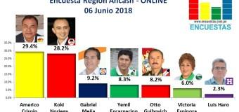 Encuesta Región Ancash, Online – 06 Junio 2018