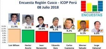 Encuesta Región Cusco, ICOP Perú – 08 Julio 2018