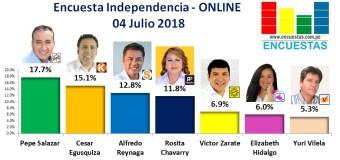 Encuesta Independencia, Online – 04 Julio 2018