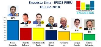 Encuesta Lima, Ipsos Perú – 18 Julio 2018