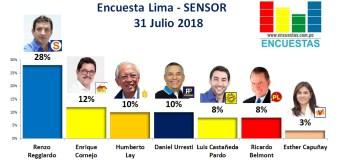 Encuesta Alcaldía de Lima, Sensor – 31 Julio 2018