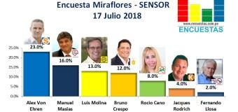 Encuesta Miraflores, Sensor – 17 Julio 2018