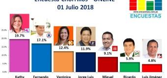 Encuesta Chorrillos, Online – 01 Julio 2018