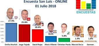 Encuesta San Luis, Online – 01 Julio 2018