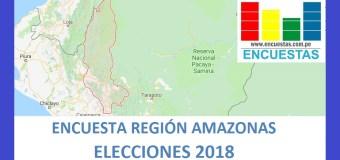Encuesta Gobierno Regional de Amazonas – Agosto 2018