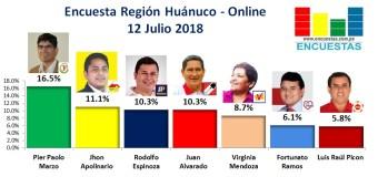 Encuesta Región Huánuco, Online – 12 Julio 2018