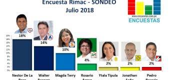 Encuesta Rímac, Sensor – Julio 2018