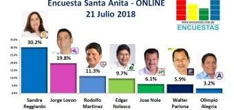 Encuesta Santa Anita, Online – 21 Julio 2018