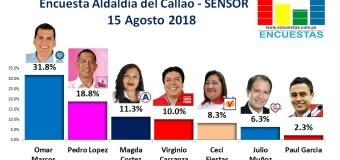 Encuesta Provincia del Callao, Sensor – 15 Agosto 2018