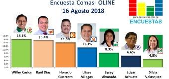 Encuesta Comas, Online – 16 Agosto 2018
