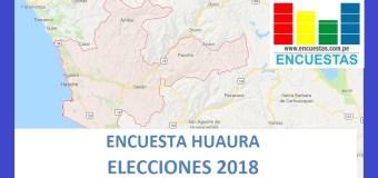 Encuesta Alcaldía Provincial de Huaura – Setiembre 2018