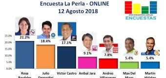 Encuesta La Perla, Online – 12 Agosto 2018