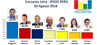 Encuesta Lima, Ipsos Perú – 20 Agosto 2018