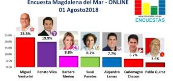 Encuesta Magdalena del Mar, ONLINE – 01 Agosto 2018