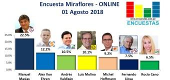 Encuesta Miraflores, Online – 01 Agosto 2018
