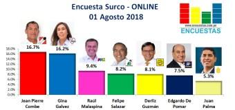 Encuesta Santiago de Surco, Online – 01 Agosto 2018