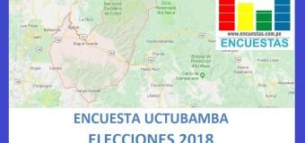 Encuesta Alcaldía de Uctubamba, Setiembre 2018