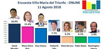 Encuesta Villa María del Triunfo, ONLINE – 11 Agosto 2018