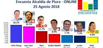 Encuesta Alcaldía de Piura, Online – 25 Agosto 2018