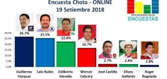Encuesta Chota, Online – 19 Setiembre 2018