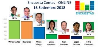 Encuesta Comas, Online – 16 Setiembre 2018