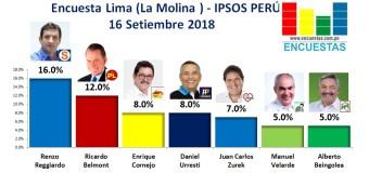 Encuesta Lima (La Molina), Ipsos Perú – 16 Setiembre 2018