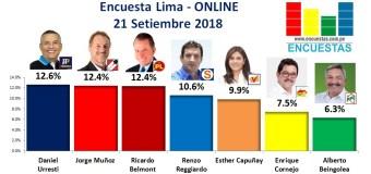 Encuesta Lima, Online – 21 Setiembre 2018