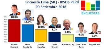 Encuesta Lima (SJL), Ipsos Perú – 09 Setiembre 2018