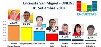 Encuesta San Miguel, Online – 01 Setiembre 2018