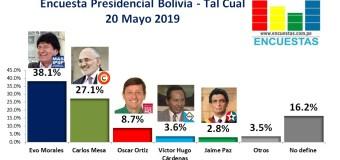 Encuesta Presidencial Bolivia, Tal Cual – 20 Mayo 2019