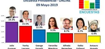 Encuesta Presidencial, Online – 09 Mayo 2019