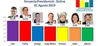 Encuesta Presidencial, Online – 01 Agosto 2019