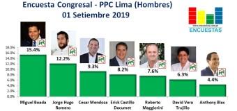 Candidatos al Congreso favoritos por el PPC – Lima 01 Setiembre 2019