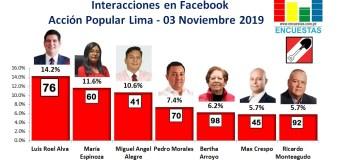 Candidatos líderes en Facebook por Acción Popular en Lima – 03 Noviembre 2019
