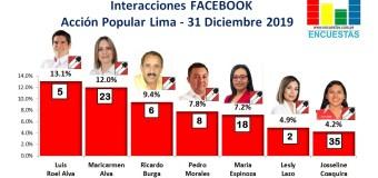 Candidatos más visitados en Facebook por AP (Lima) – 31 Diciembre 2019