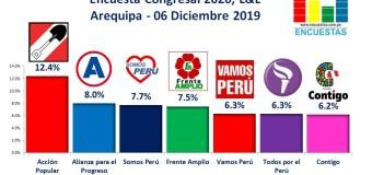Encuesta Congresal por Arequipa, L&L – 06 Diciembre 2019