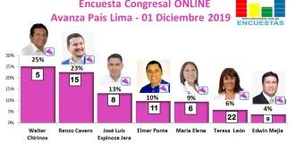 Encuesta Congresal, Avanza País – Online, 01 Diciembre 2019
