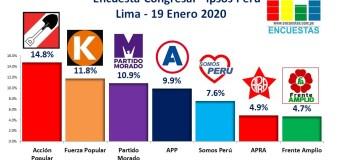 Encuesta Congresal, Ipsos Perú – 19 Enero 2020