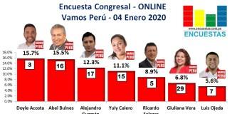 Encuesta Congresal, Vamos Perú – Online, 04 Enero 2020