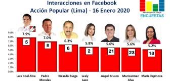 Candidatos más visitados en Facebook por AP (Lima) – 16 Enero 2020