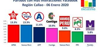 Partidos favoritos en Facebook por la Región Callao – 06 Enero 2020