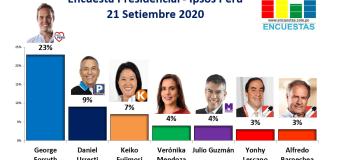Encuesta Presidencial, Ipsos Perú – 21 Setiembre 2020
