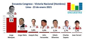 Encuesta Congreso Lima, Victoria Nacional (Hombres) – Online, 23 Enero 2021