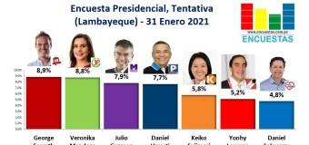 Encuesta Presidencial, Tentativa – (Lambayeque) 31 Enero 2021