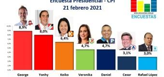 Encuesta Presidencial, CPI – 21 Febrero 2021