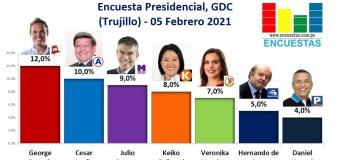 Encuesta Presidencial, GDC – (Trujillo) 05 Febrero 2021