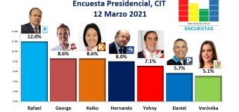 Encuesta Presidencial, CIT – 12 Marzo 2021