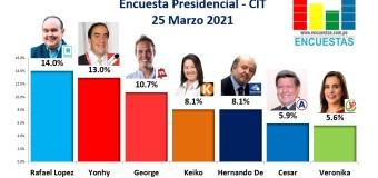 Encuesta Presidencial, CIT – 25 Marzo 2021