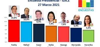 Encuesta Presidencial, IDICE – 27 Marzo 2021