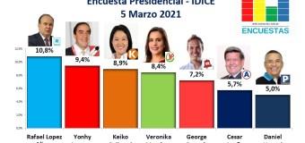 Encuesta Presidencial, IDICE – 05 Marzo 2021